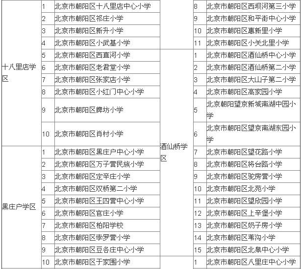 朝阳区学区划分2.jpg