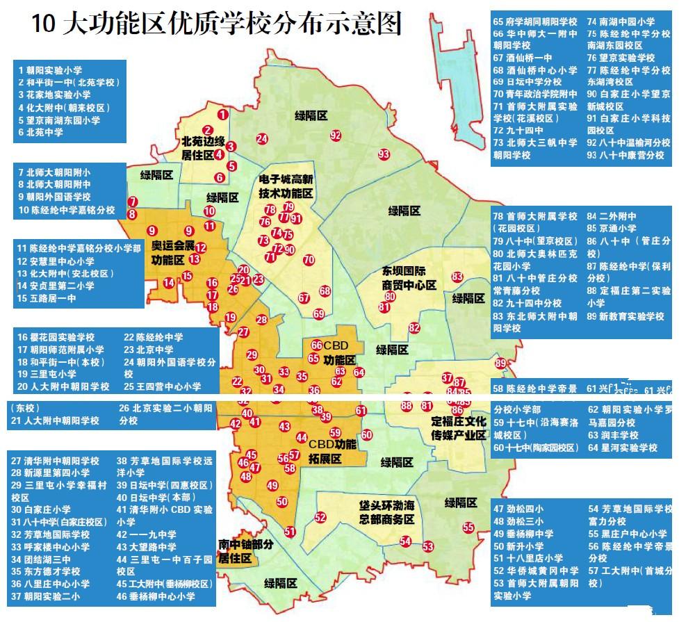 朝阳区功能区学校分布.jpg