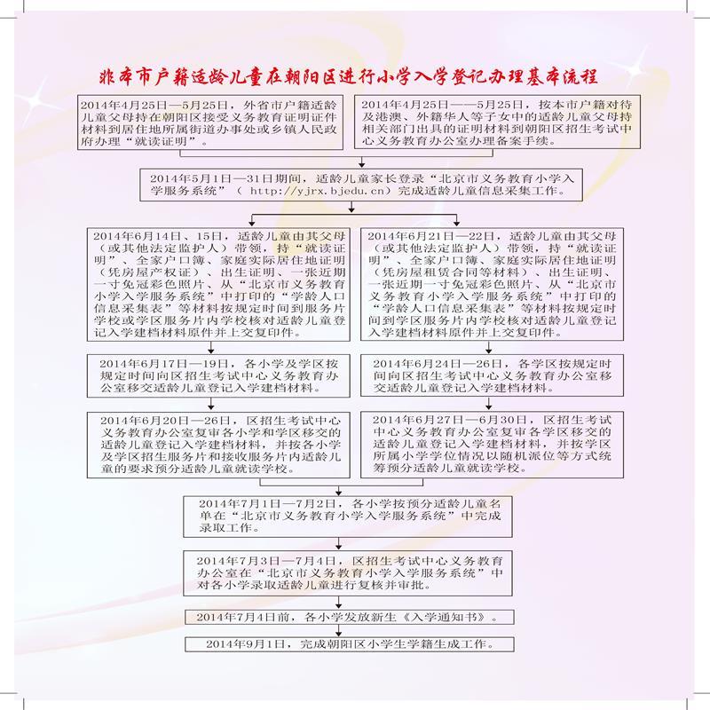 朝阳区小学登记2.jpg