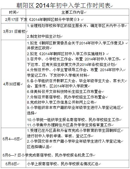 朝阳区初中入学工作时间表1.jpg