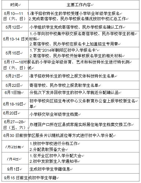 朝阳区初中入学工作时间表2.jpg