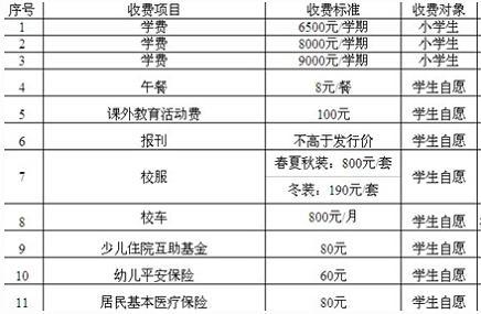 徐汇区世界外国语小学收费.jpg