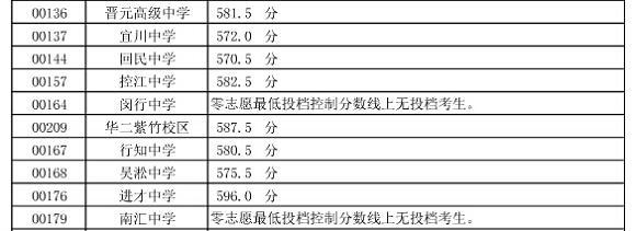 """嘉定区中考""""零志愿""""2.jpg"""