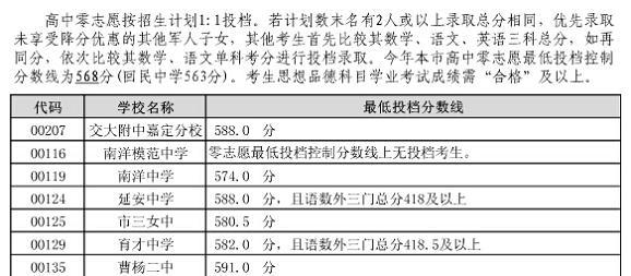 """嘉定区中考""""零志愿""""1.jpg"""