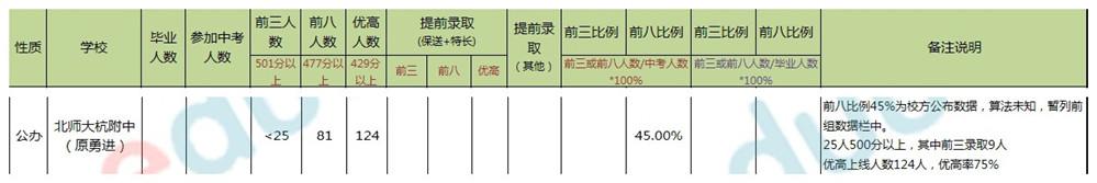 勇进2014中考成绩.jpg