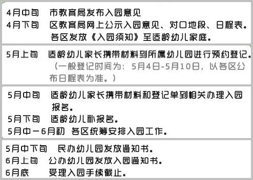 上海幼儿园入园流程.jpg