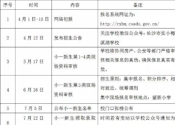 2019长沙v小学小学梅溪湖学校招生简章-长沙幼升小小学划片沈阳市图片
